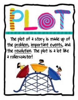 Element clipart plot