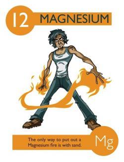Elemental clipart magnesium