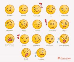 Emotions clipart confused