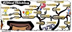 Emotions clipart critical thinking