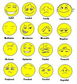 Emotions clipart basic