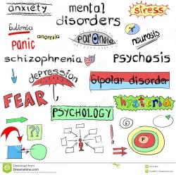 Emotional clipart disorder