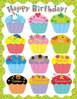 Emotions clipart birthday chart