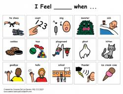 Feelings clipart communication