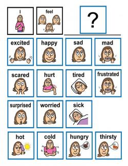 Emotions clipart communication
