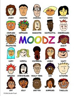 Feelings clipart faces poster