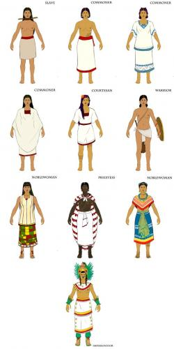 Aztec Warrior clipart early man