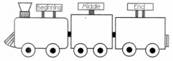 End clipart beginning middle