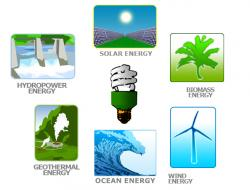 Energy clipart alternative source