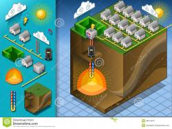 Energy clipart geothermal energy
