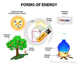 Energy clipart mechanical energy