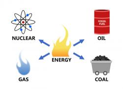Oil clipart non renewable