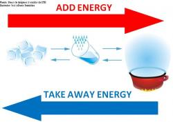 Particle clipart form energy