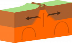 Lava clipart plate tectonic