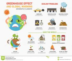 Pollution clipart greenhouse effect