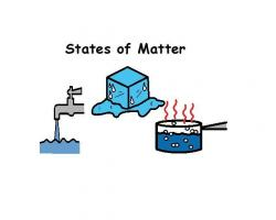 Factory clipart gas matter