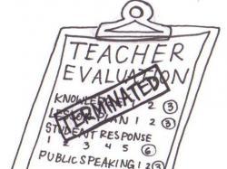 Fail clipart student evaluation