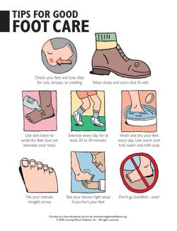 Feet clipart foot doctor