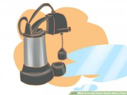Flood clipart kitchen