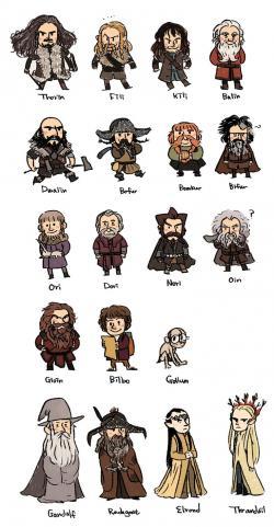 Gandalf clipart fellowship the ring