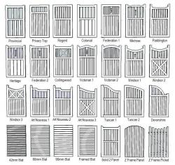 Gate clipart victorian style