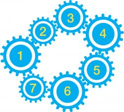 Gears clipart logical thinking