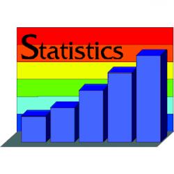 Geek clipart statistician