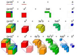 Geometry clipart engineering math