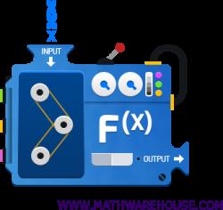 Machine clipart function machine