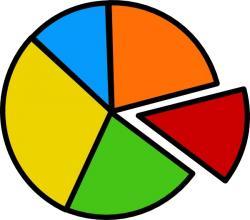 Graph clipart pie chart