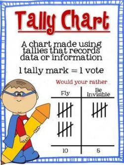 Graph clipart record data