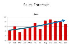 Graph clipart sales forecasting