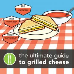 Grilled Cheese clipart healthy
