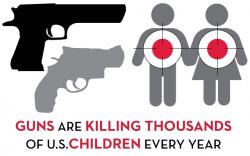 Rime clipart gun violence