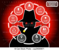 Hacker clipart information security