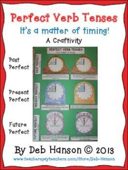 Back To The Future clipart present perfect