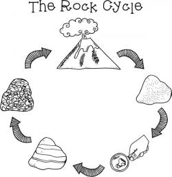 Fossil clipart rock cycle