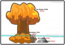 H-bomb clipart chemical explosion