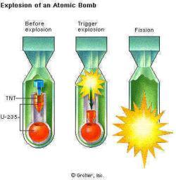 H-bomb clipart nuclear energy