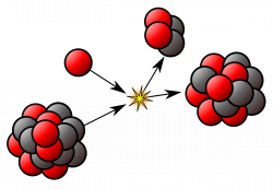 Nuclear clipart atomic structure