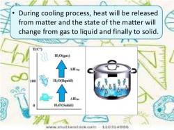 Heat clipart boiling point