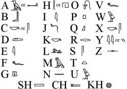 Hieroglyphs clipart english