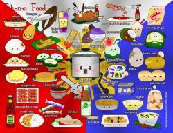 Typography clipart filipino food
