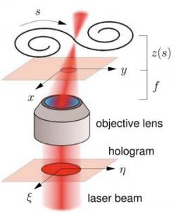 Hologram clipart research method