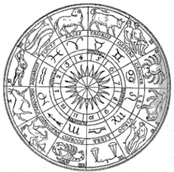 Astrology clipart astrology chart