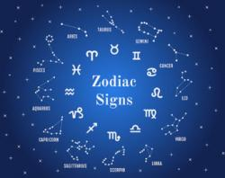 Astrology clipart the sky