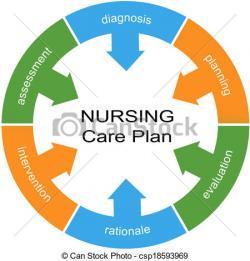 Nurse clipart nursing assessment