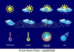 Thunder clipart humid weather