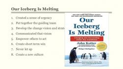 Iceberg clipart change management