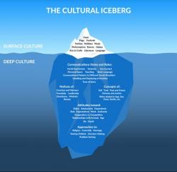 Iceberg clipart communication